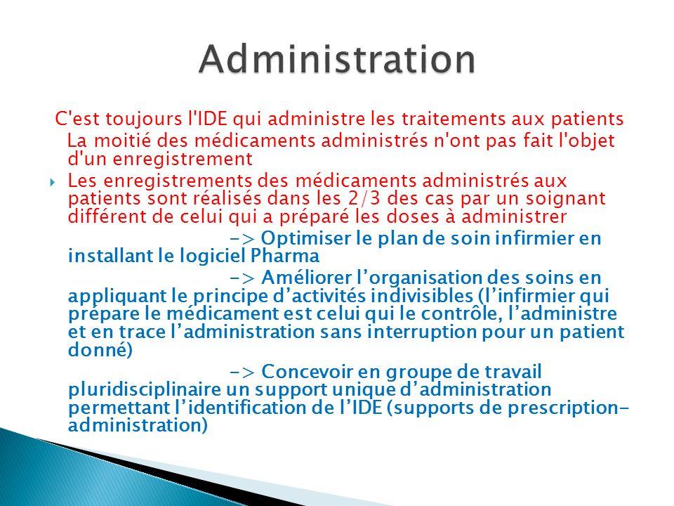 Administration C est toujours l IDE qui administre les traitements aux patients.