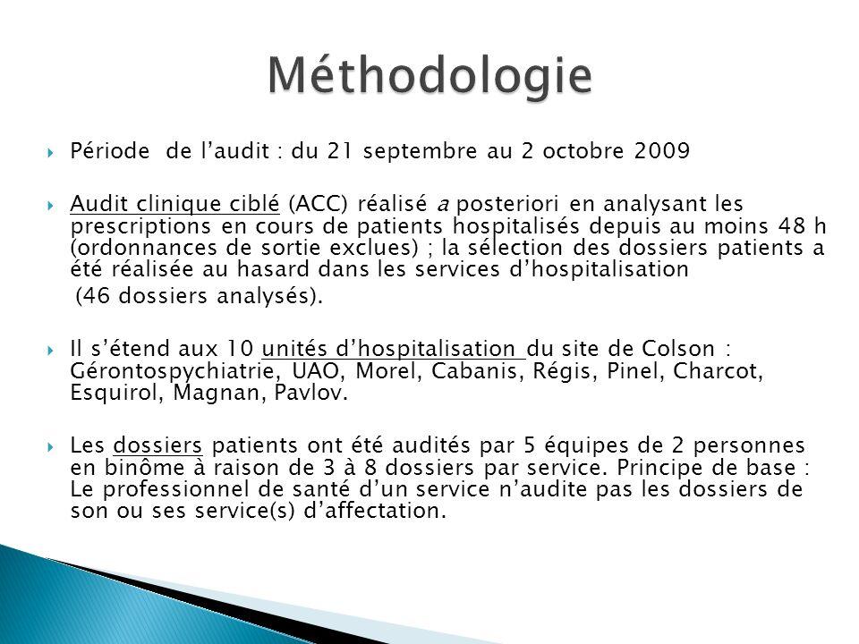 Méthodologie Période de l'audit : du 21 septembre au 2 octobre 2009