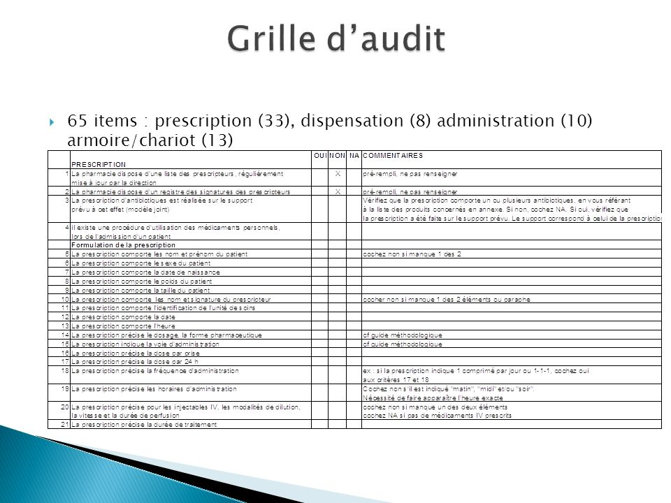 Epp securisation du circuit du medicament ppt t l charger - Grille indiciaire attache d administration ...