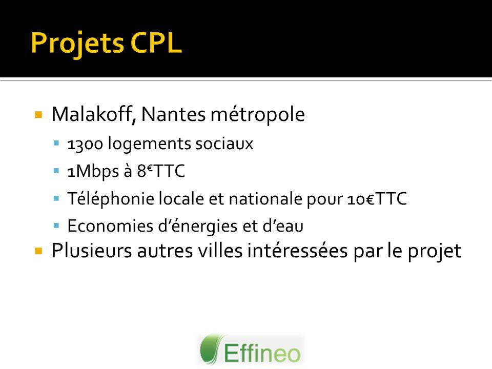Projets CPL Malakoff, Nantes métropole