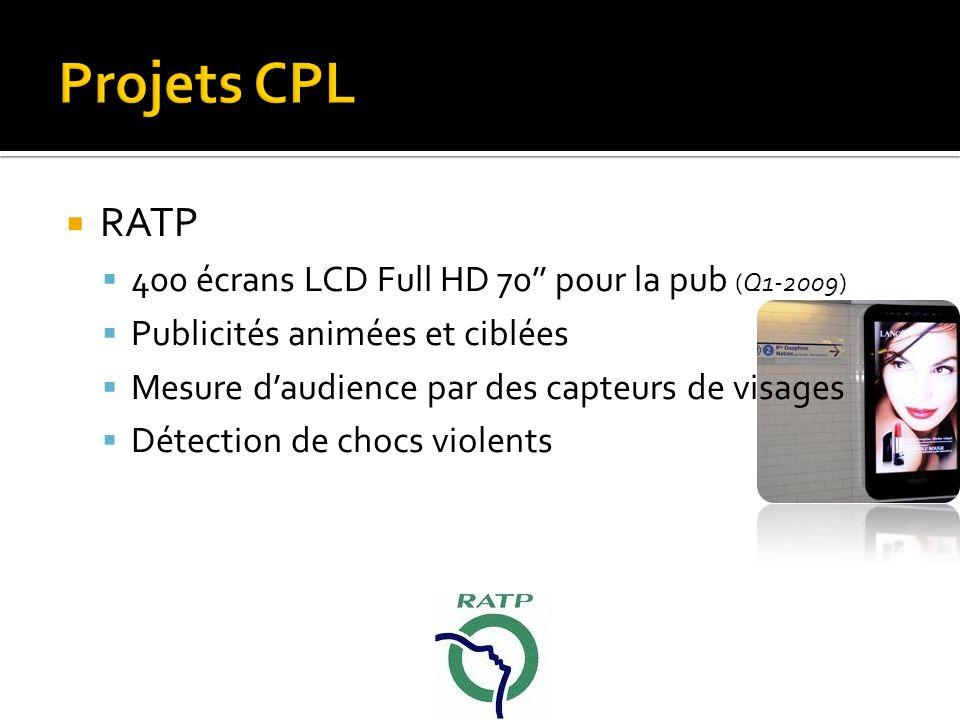 Projets CPL RATP 400 écrans LCD Full HD 70'' pour la pub (Q1-2009)