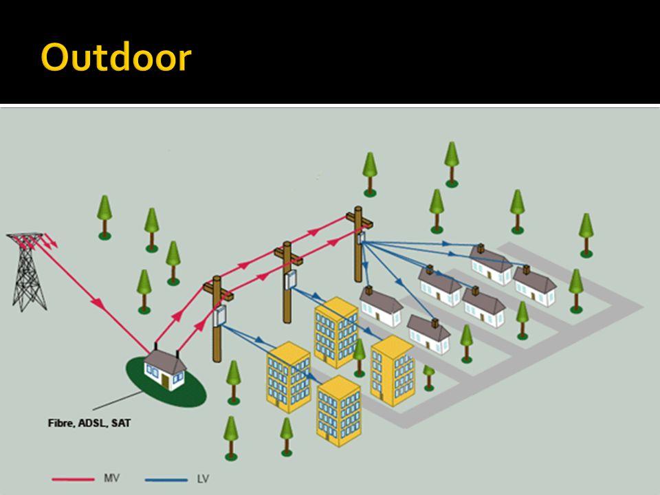 Outdoor Qui permet d apporter un accès Internet à une habitation