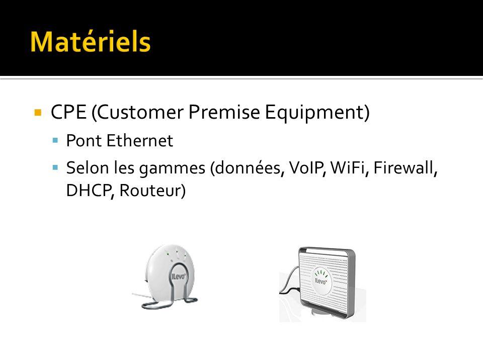 Matériels CPE (Customer Premise Equipment) Pont Ethernet