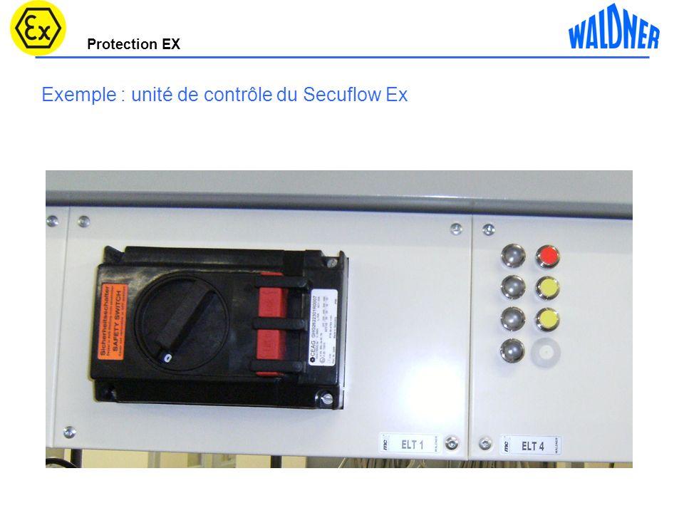 Exemple : unité de contrôle du Secuflow Ex