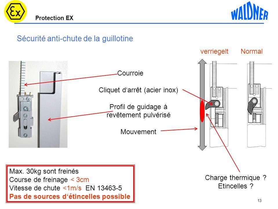 Sécurité anti-chute de la guillotine
