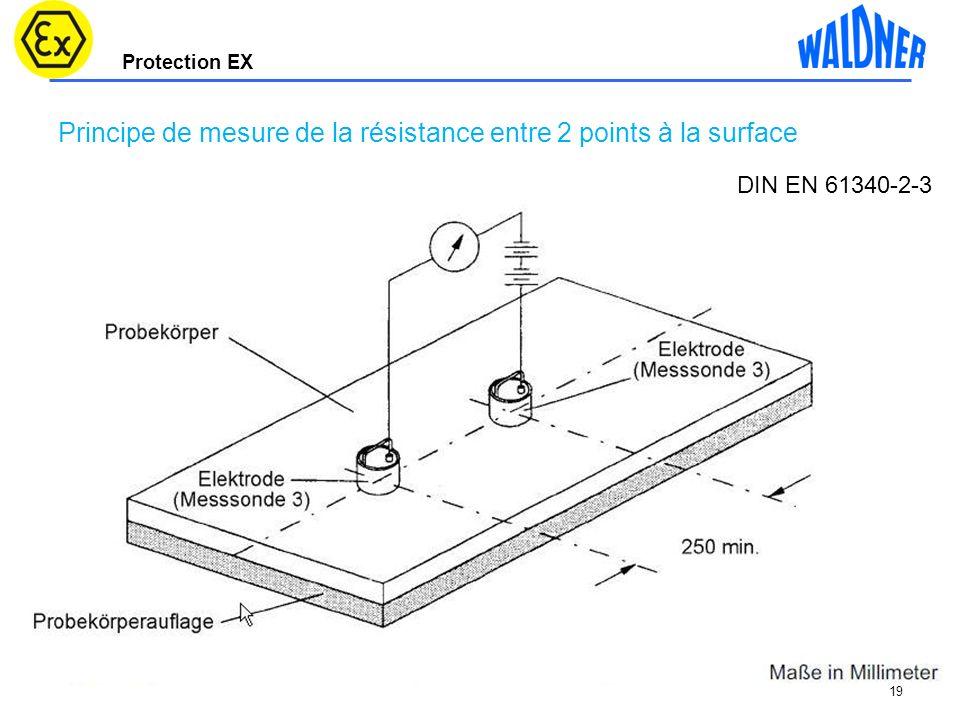 Principe de mesure de la résistance entre 2 points à la surface
