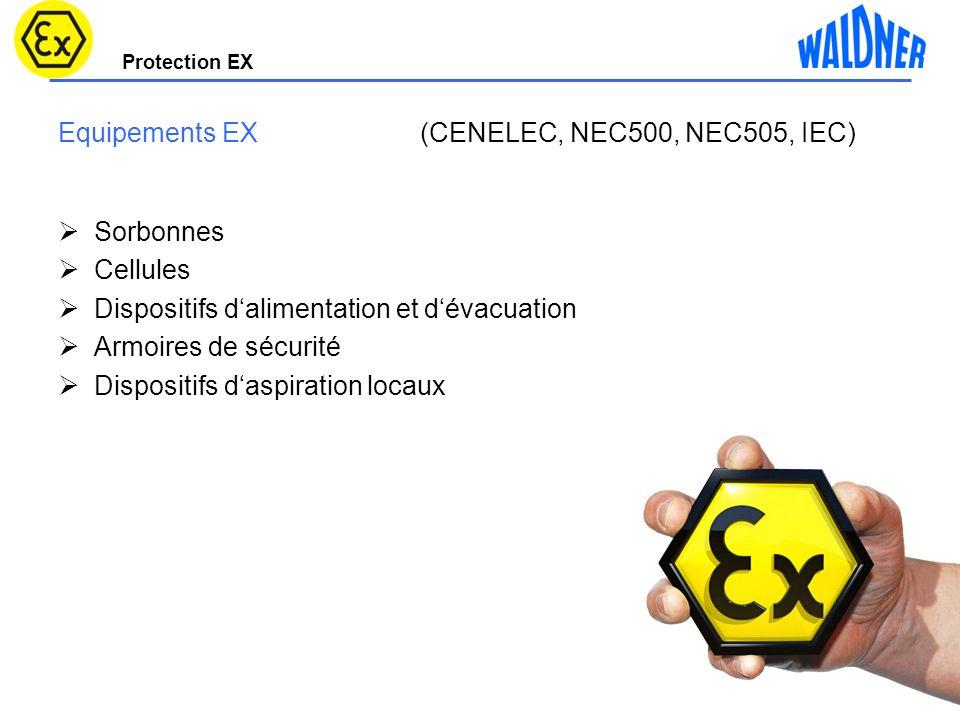 Equipements EX (CENELEC, NEC500, NEC505, IEC)