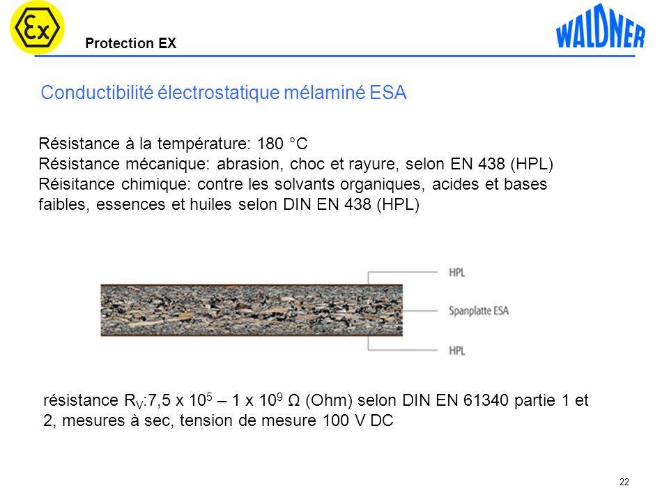 Conductibilité électrostatique mélaminé ESA