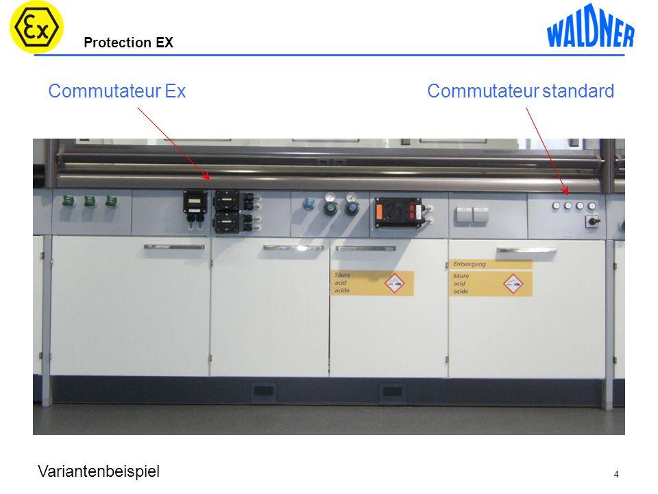 Commutateur Ex Commutateur standard