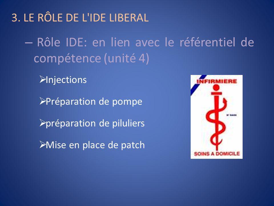 Rôle IDE: en lien avec le référentiel de compétence (unité 4)