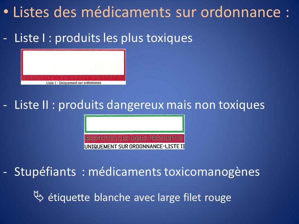 Listes des médicaments sur ordonnance :