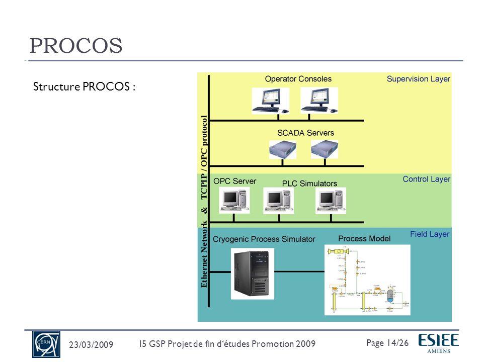 I5 GSP Projet de fin d'études Promotion 2009