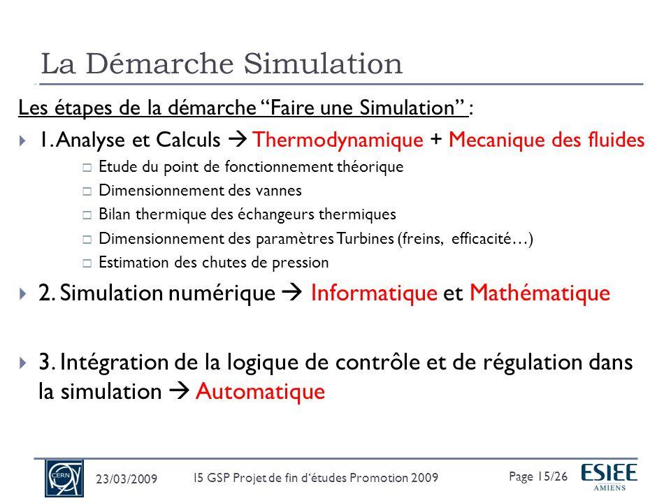 La Démarche Simulation