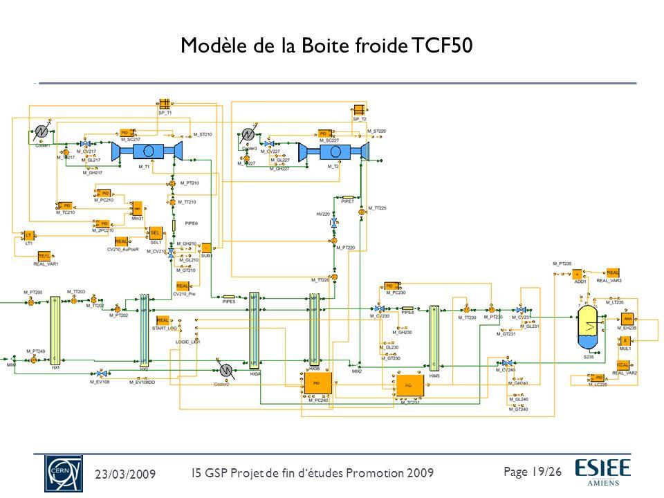 Modèle de la Boite froide TCF50