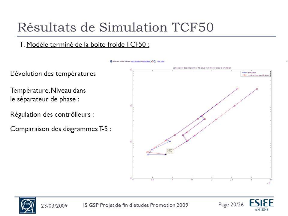 Résultats de Simulation TCF50