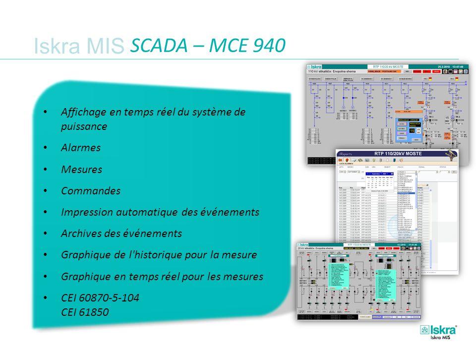 SCADA – MCE 940 Affichage en temps réel du système de puissance