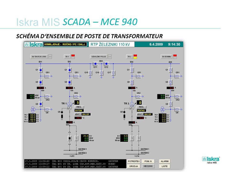 SCADA – MCE 940 SCHÉMA D'ENSEMBLE DE POSTE DE TRANSFORMATEUR