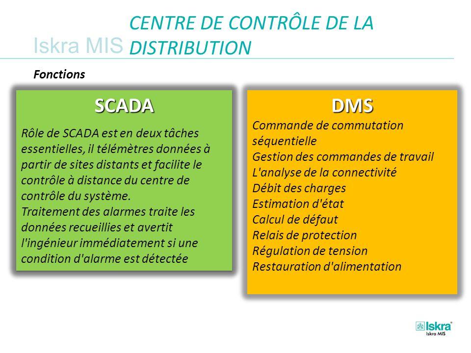 CENTRE DE CONTRÔLE DE LA DISTRIBUTION