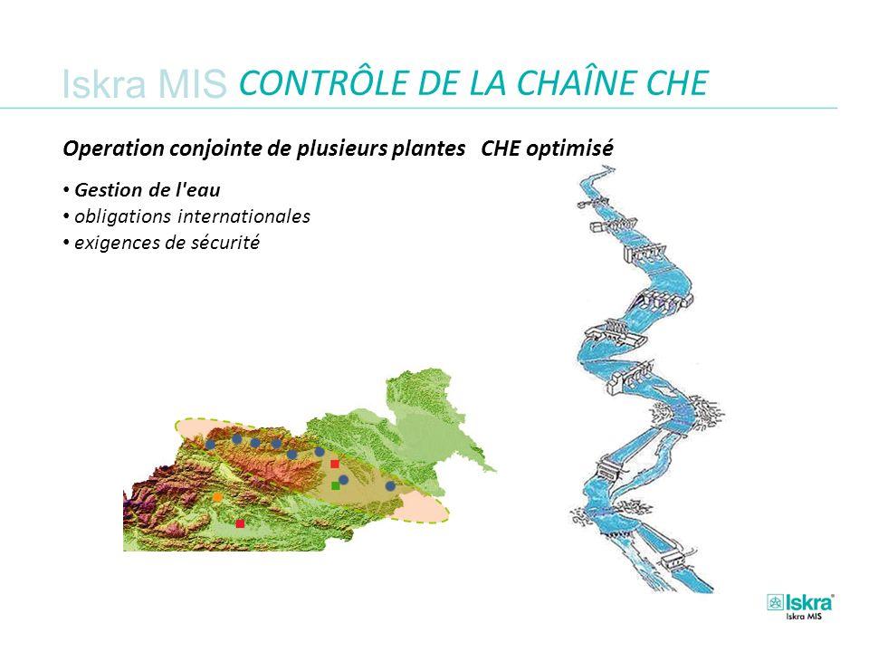 CONTRÔLE DE LA CHAÎNE CHE
