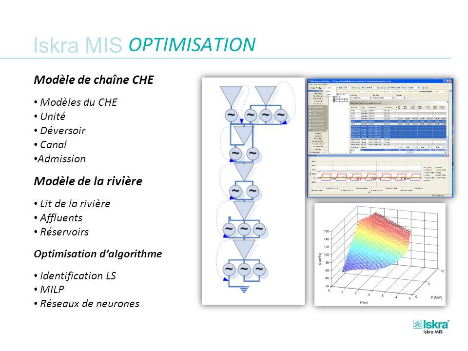 OPTIMISATION Modèle de chaîne CHE Modèle de la rivière Modèles du CHE