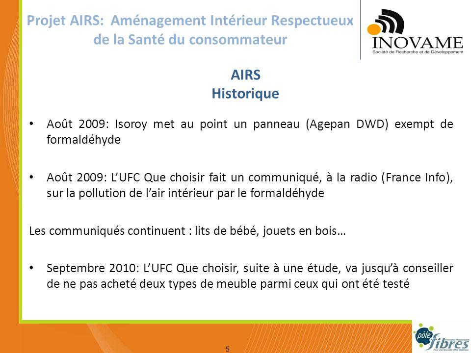 Projet AIRS: Aménagement Intérieur Respectueux de la Santé du consommateur