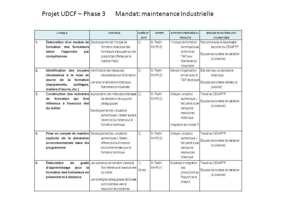 supports préparés ou produits besoins en matériels et fournitures
