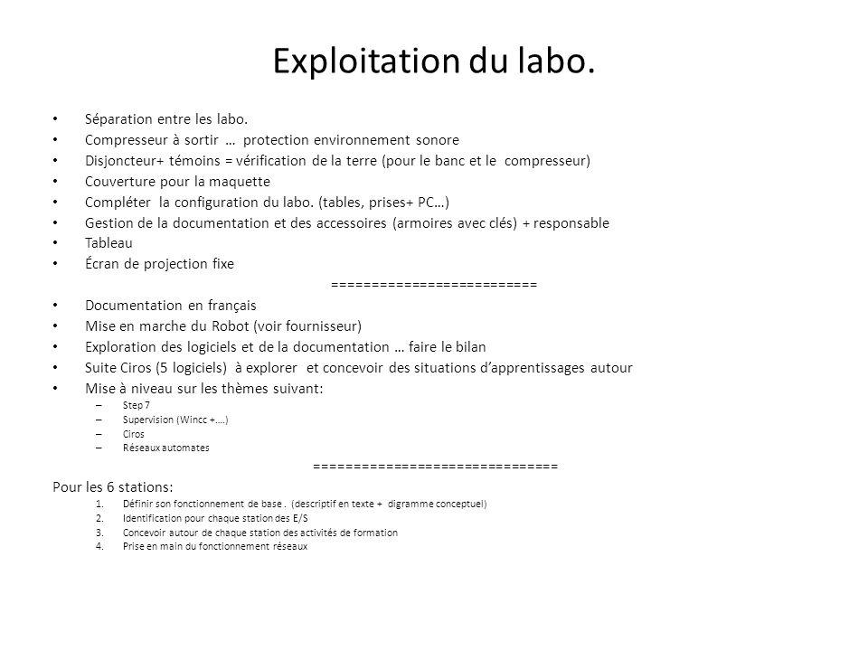 Exploitation du labo. Séparation entre les labo.