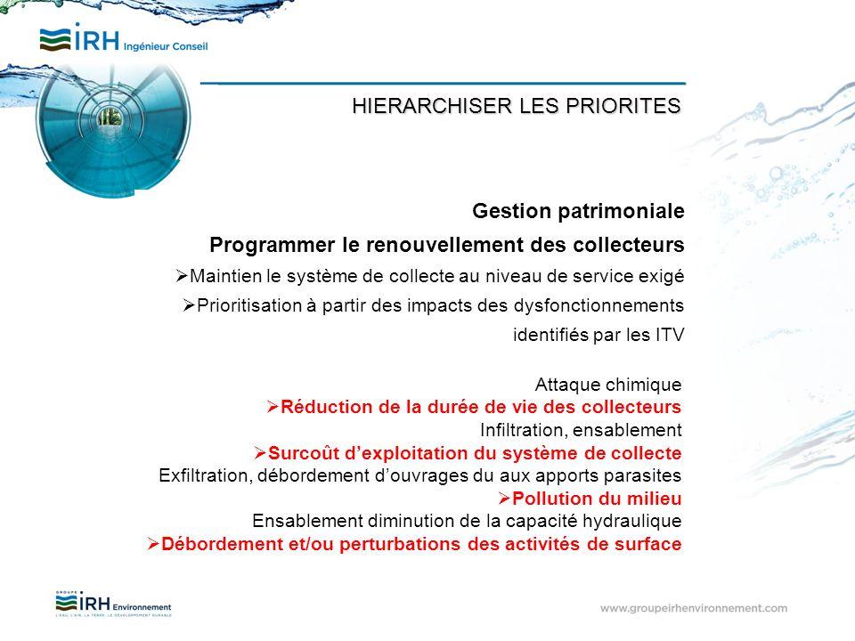 HIERARCHISER LES PRIORITES
