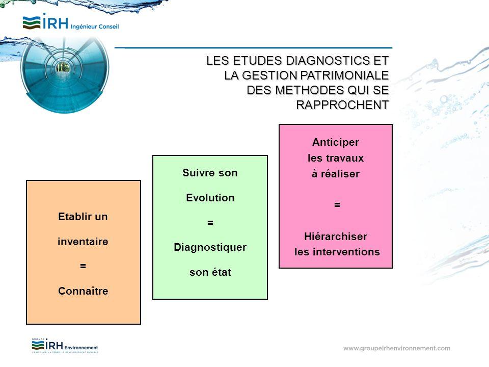 LES ETUDES DIAGNOSTICS ET LA GESTION PATRIMONIALE