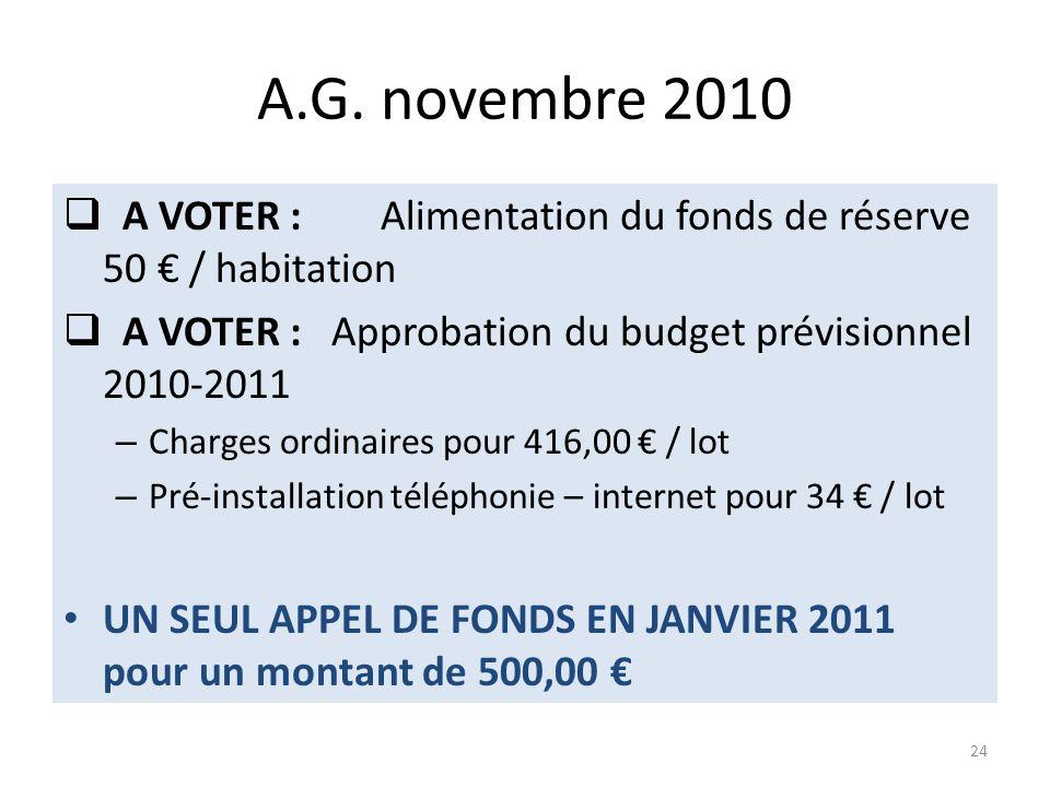 A.G. novembre 2010 A VOTER : Alimentation du fonds de réserve 50 € / habitation. A VOTER : Approbation du budget prévisionnel 2010-2011.