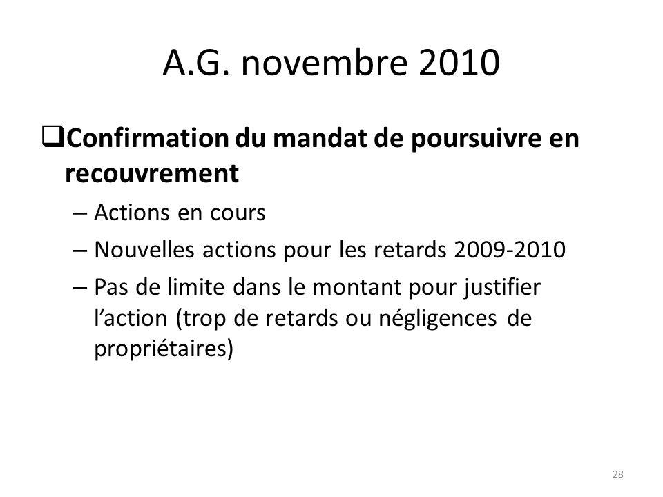 A.G. novembre 2010 Confirmation du mandat de poursuivre en recouvrement. Actions en cours. Nouvelles actions pour les retards 2009-2010.