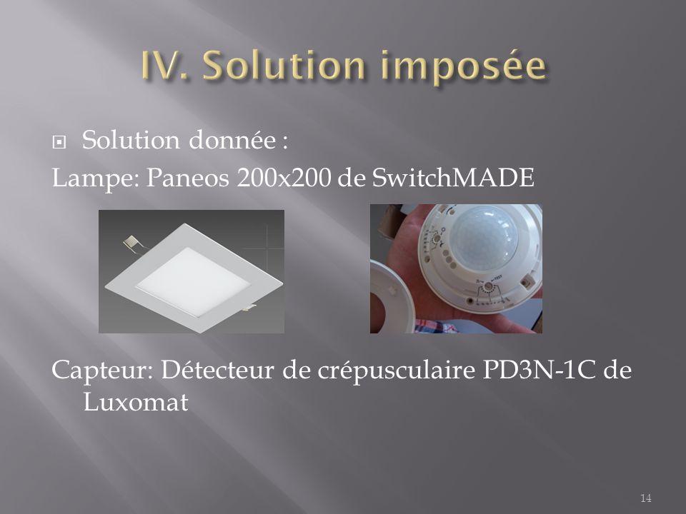 IV. Solution imposée Solution donnée :