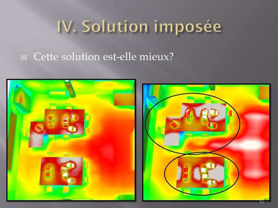 IV. Solution imposée Cette solution est-elle mieux