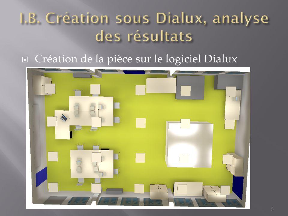 I.B. Création sous Dialux, analyse des résultats