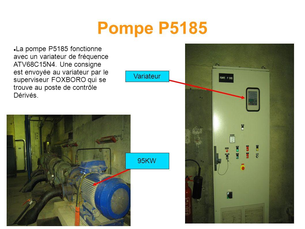 Pompe P5185