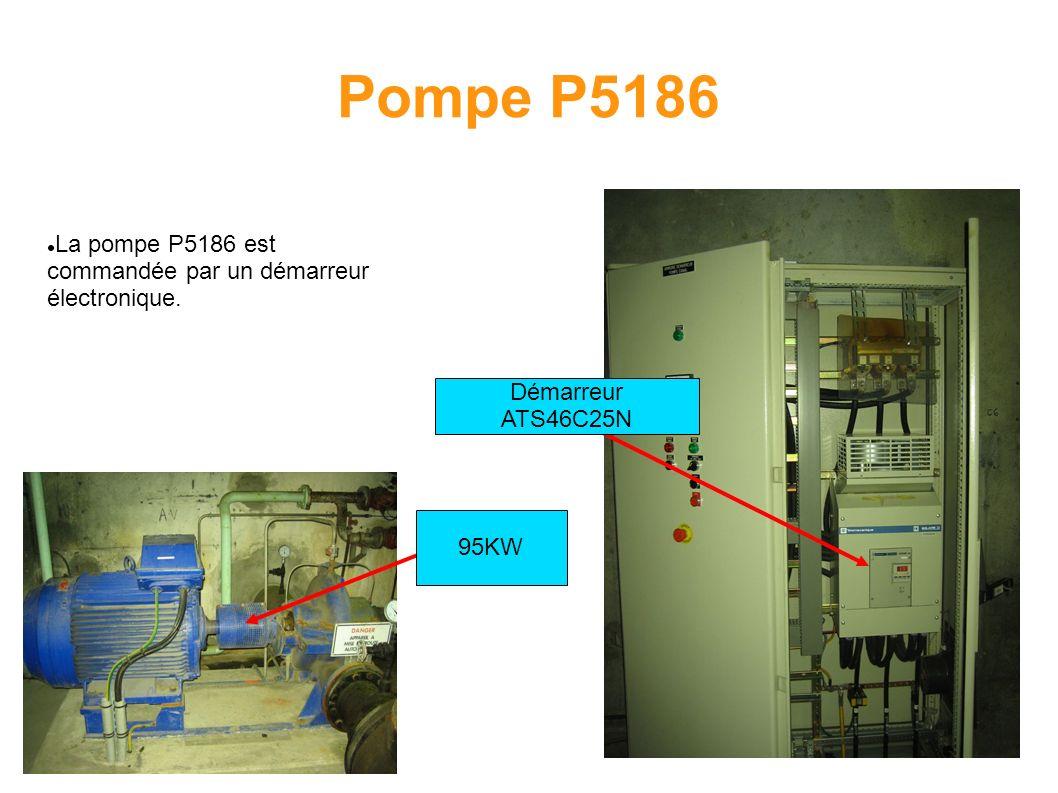 Pompe P5186 La pompe P5186 est commandée par un démarreur électronique. Démarreur ATS46C25N 95KW