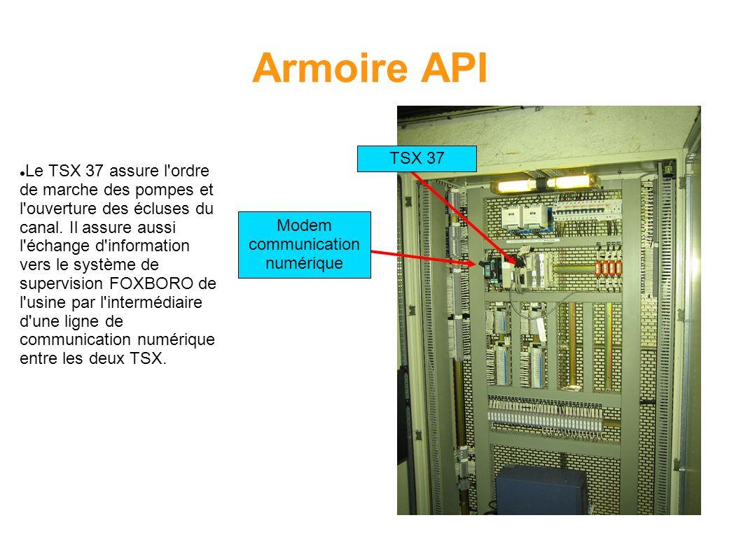 Armoire API TSX 37.