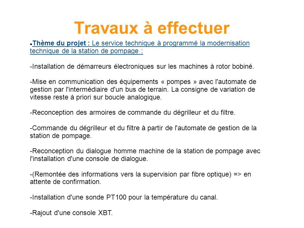 Travaux à effectuer Thème du projet : Le service technique à programmé la modernisation technique de la station de pompage :