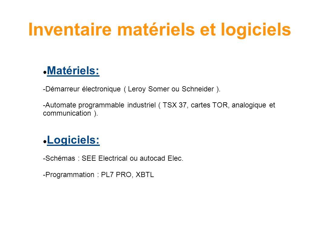 Inventaire matériels et logiciels