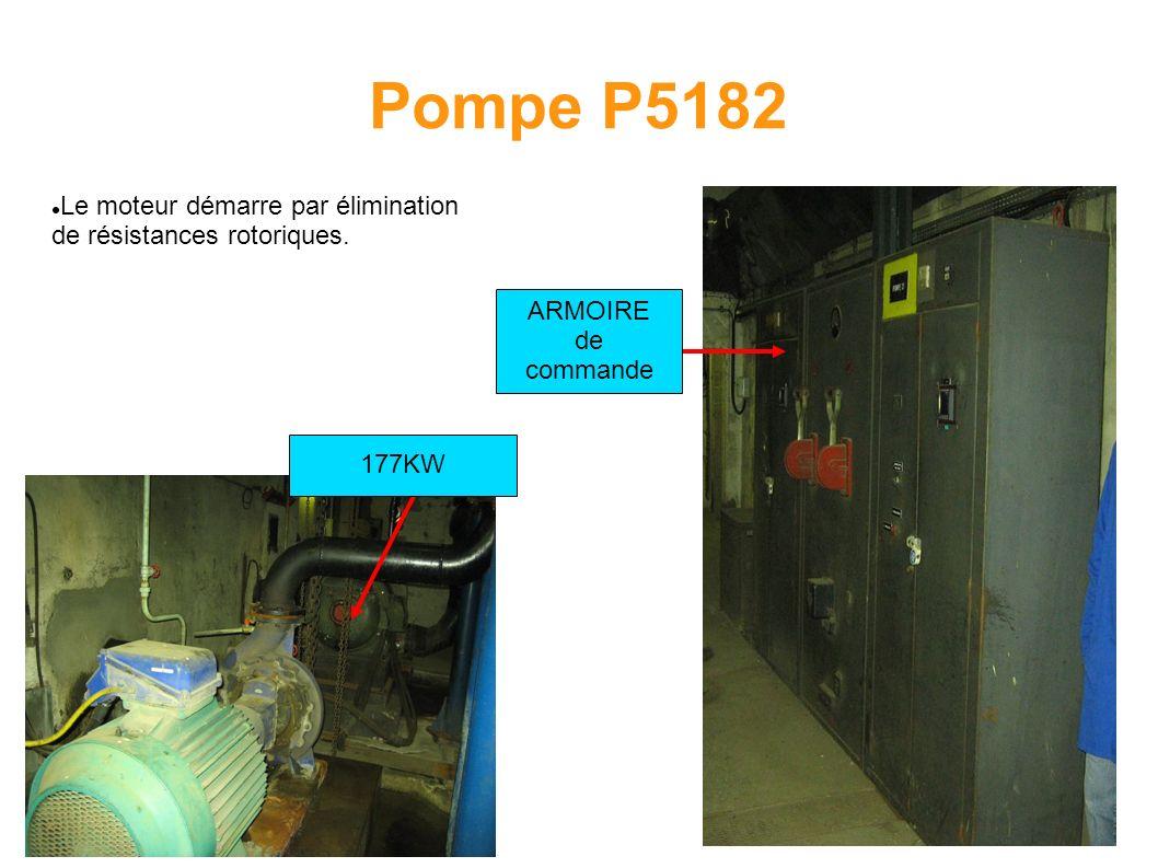 Pompe P5182 Le moteur démarre par élimination de résistances rotoriques. ARMOIRE de commande 177KW