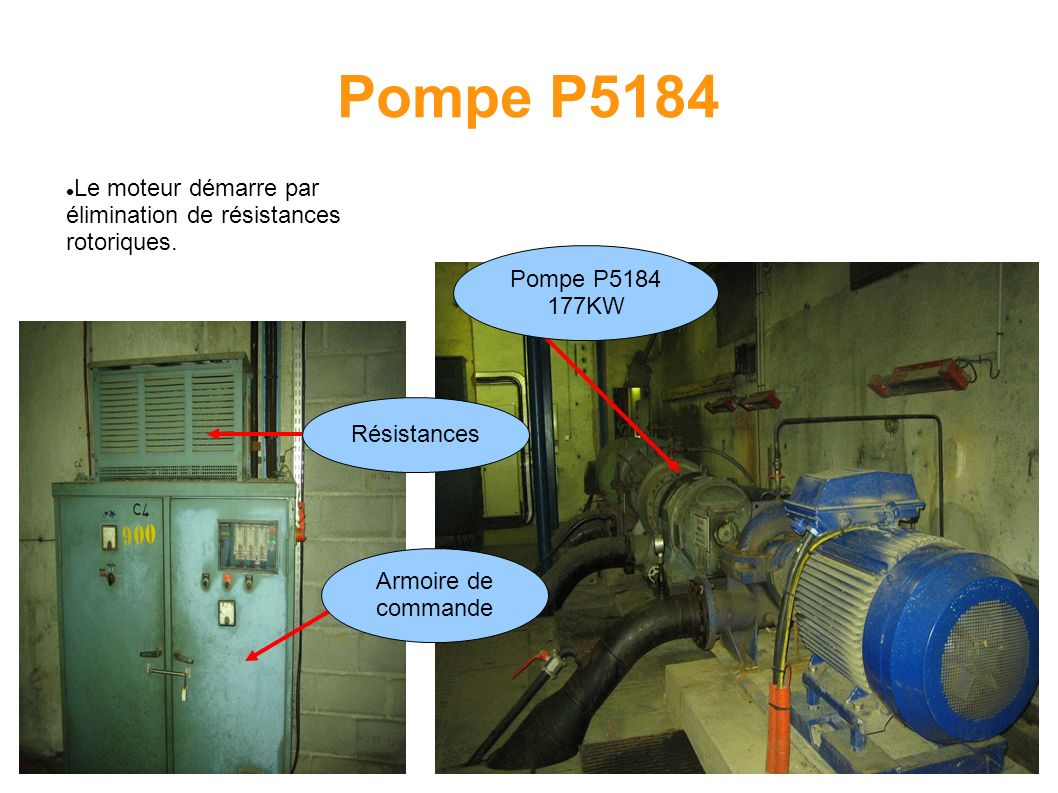 Pompe P5184 Le moteur démarre par élimination de résistances rotoriques. Pompe P5184. 177KW. Résistances.