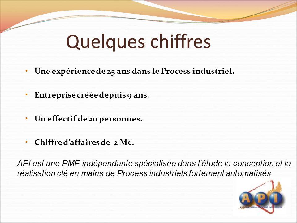 Quelques chiffres Une expérience de 25 ans dans le Process industriel.