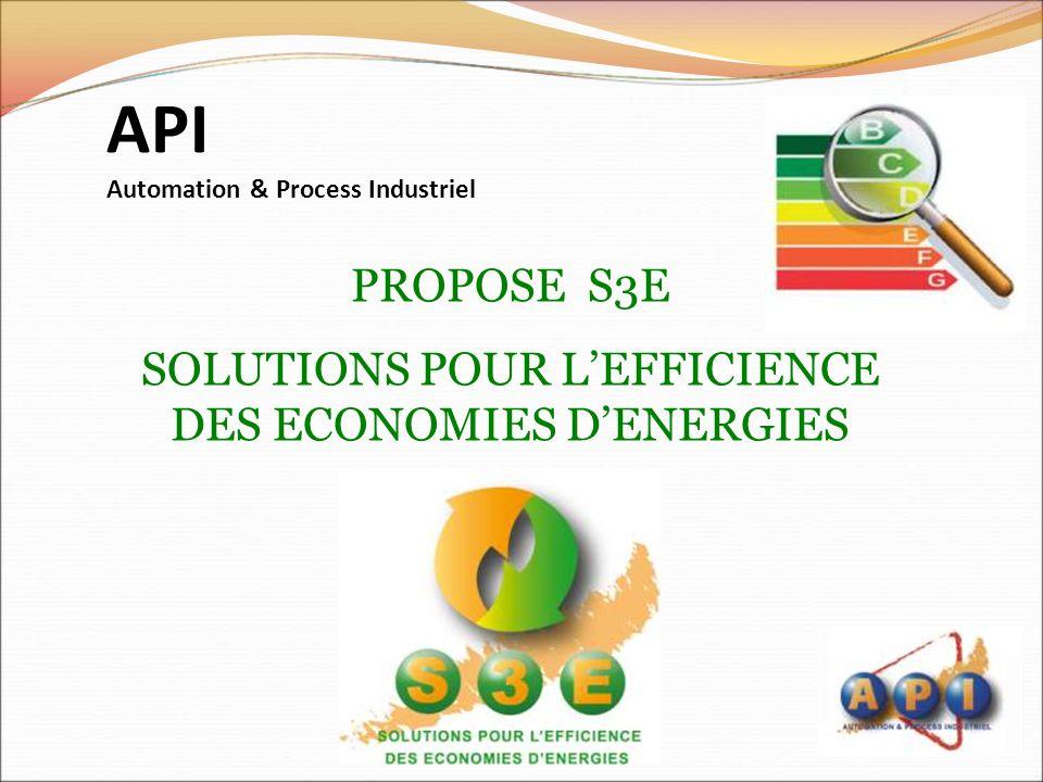 API Automation & Process Industriel