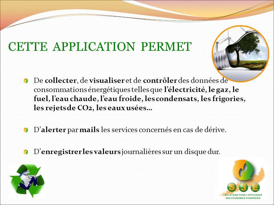 CETTE APPLICATION PERMET