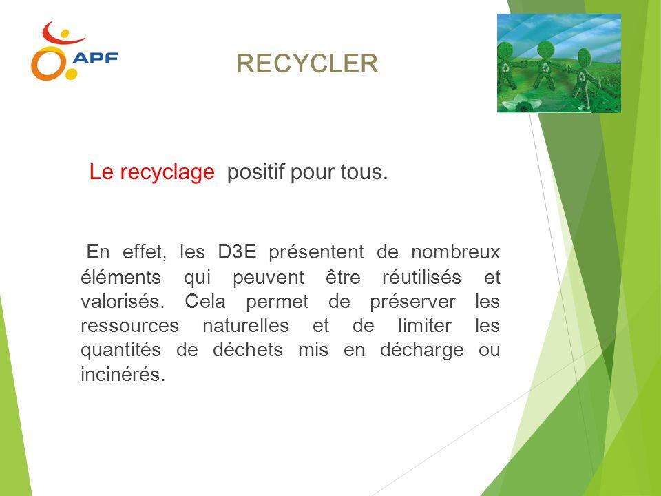 RECYCLER Le recyclage positif pour tous.