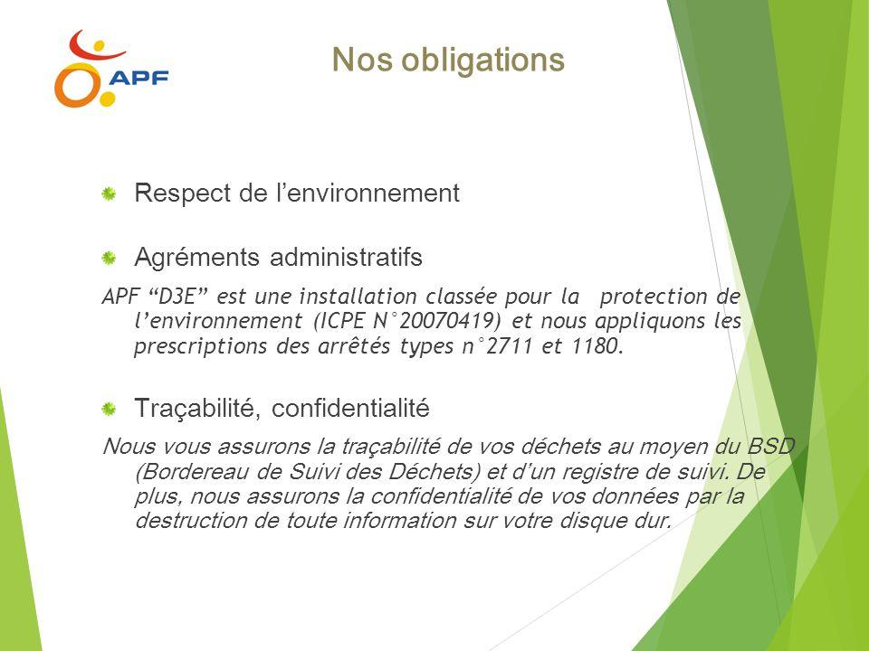 Nos obligations Respect de l'environnement Agréments administratifs