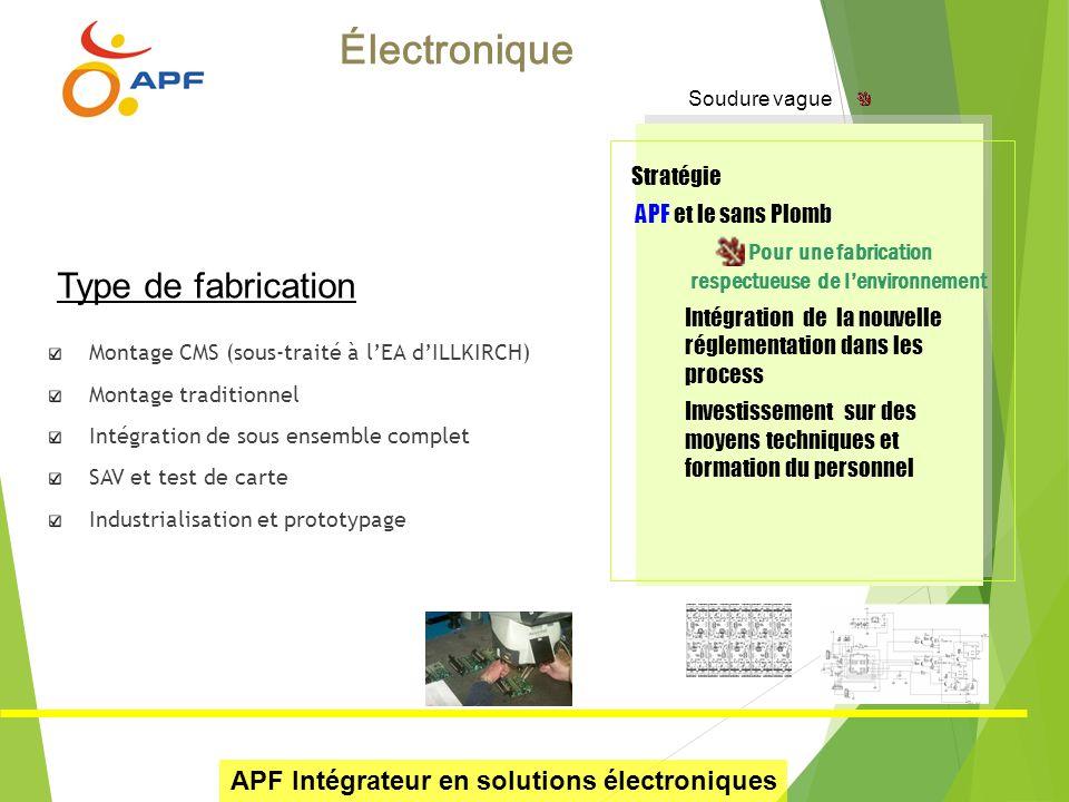 Type de fabrication Électronique