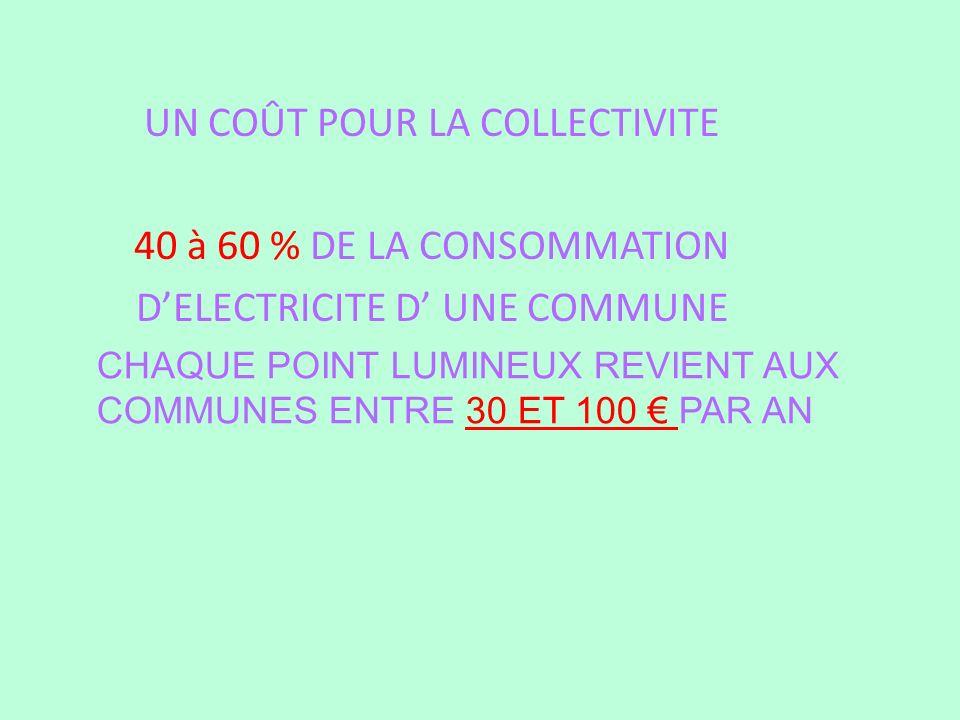 UN COÛT POUR LA COLLECTIVITE 40 à 60 % DE LA CONSOMMATION D'ELECTRICITE D' UNE COMMUNE