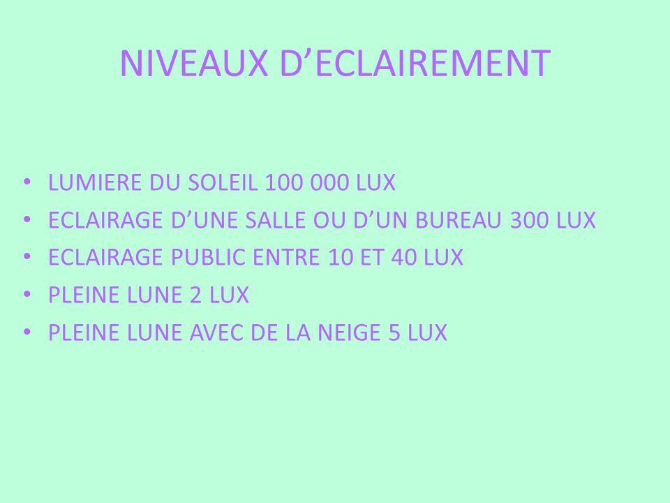 NIVEAUX D'ECLAIREMENT