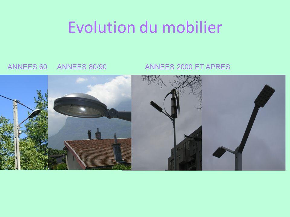 Evolution du mobilier ANNEES 60 ANNEES 80/90 ANNEES 2000 ET APRES